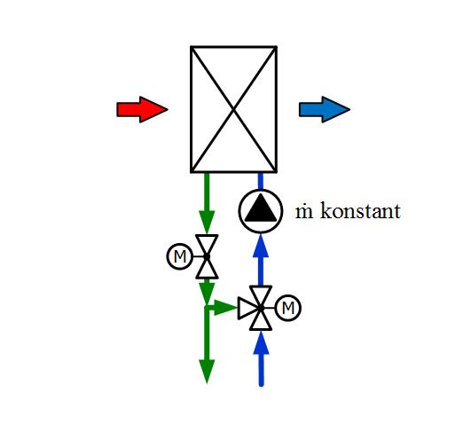 OpReeBeK² - Projektinhalt